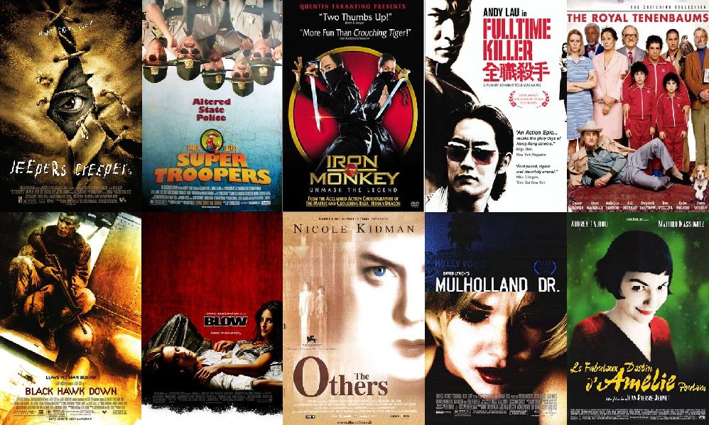 Top 100 Movies of All Time - Rotten Tomatoes